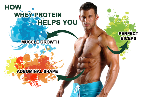 best whey protein powder India brands