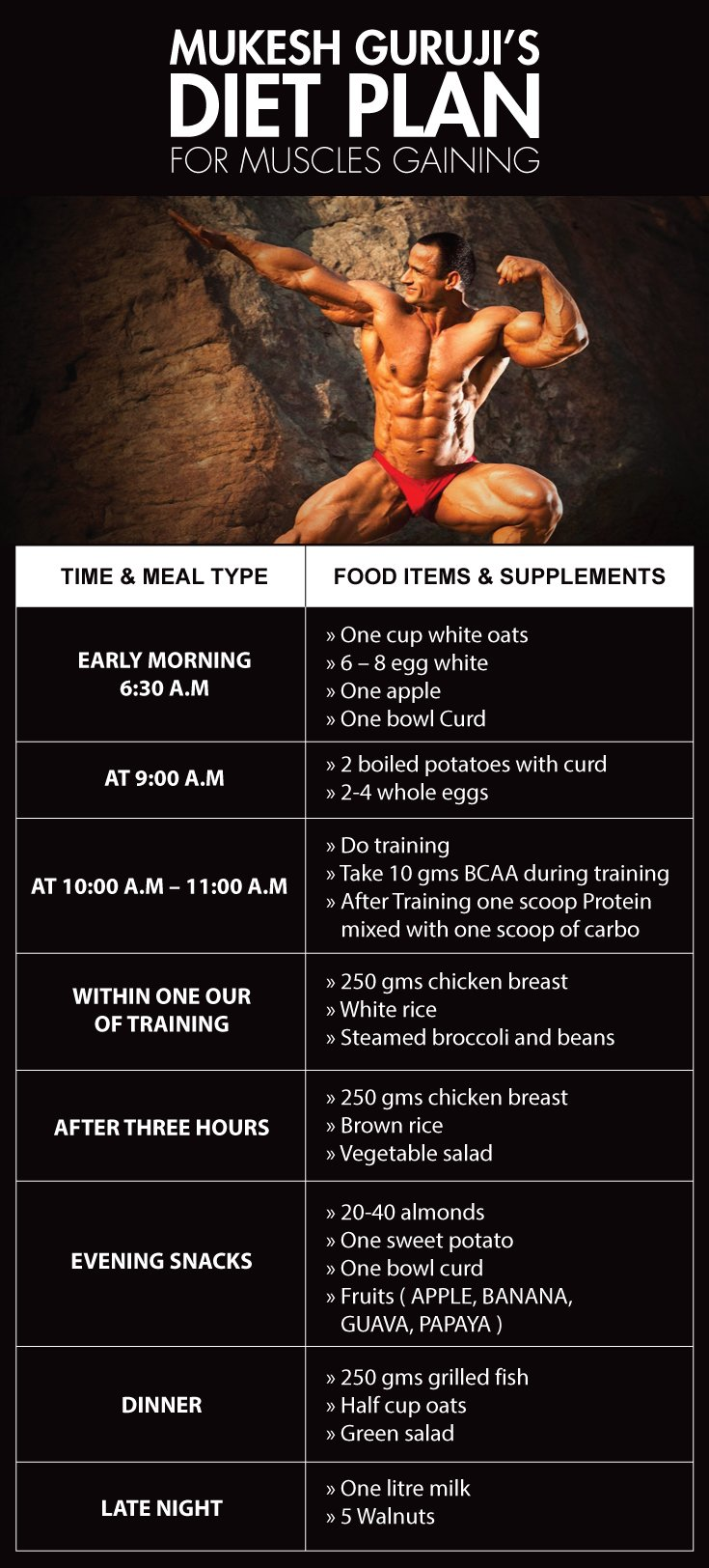 Mr india mukesh gahlot diet plan and workout mukesh gahlot diet plan malvernweather Image collections